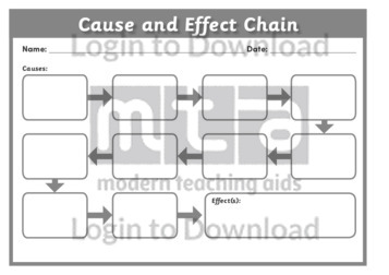 Cause and Effect Chain