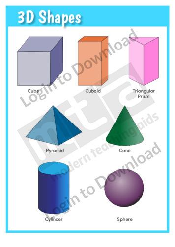 3D Shapes Chart