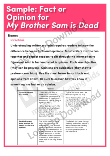 ways not to start a my brother sam is dead essay in a world of picking between two sides tim is stuck in the middle of a family torn by different viewpoints my brother sam is dead essay information
