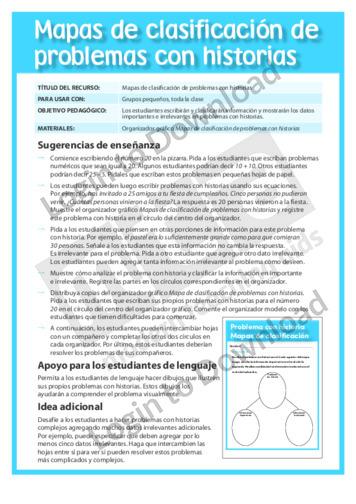 101458S03_LecturaporáreadecontenidosMapasdeclasificacióndeproblemasconhistorias01