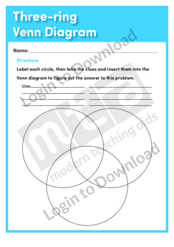 101516E02_ContentAreaReadingThreeRingVennDiagram02