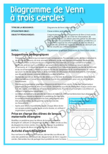 101516F01_PartielectureDiagrammedeVennàtroiscercles01