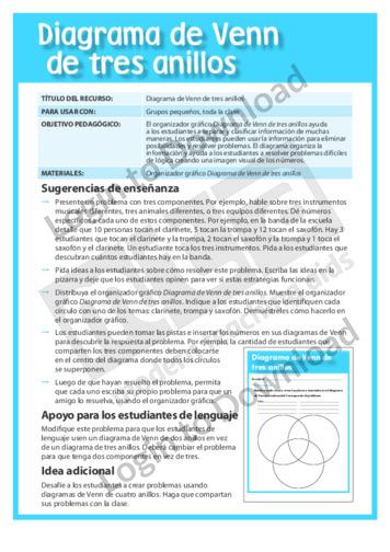 101516S03_LecturaporáreadecontenidosDiagramadeVenndetresanillos01