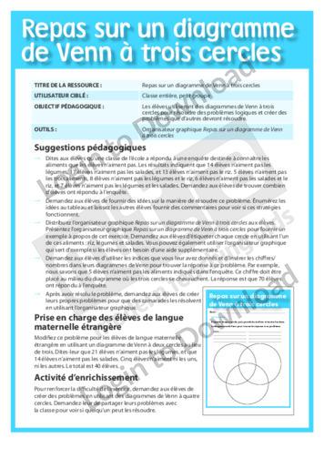 101517F01_PartielectureRepassurundiagrammedeVennàtroiscercles01
