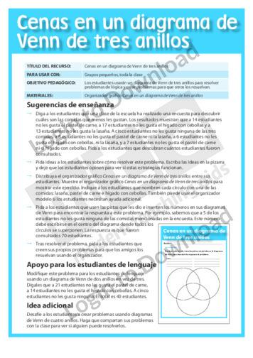 101517S03_LecturaporáreadecontenidosCenasenundiagramadeVenndetresanillos01