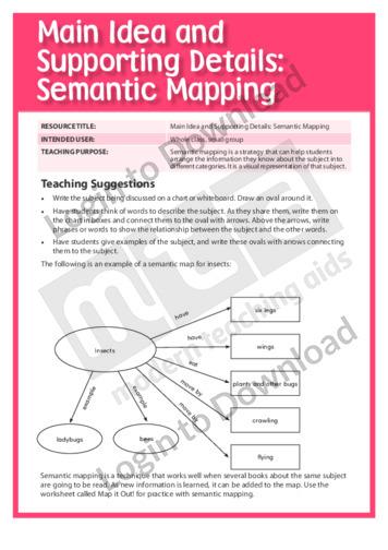 Semantic Language Activities Related Keywords ...