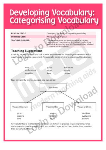 Categorising Vocabulary