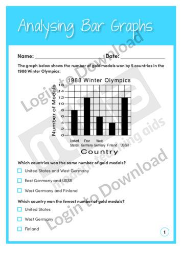 Data representation: Analysing Bar Graphs