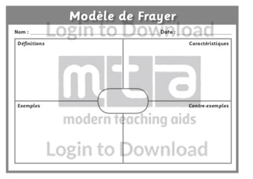 Lesson Zone Au - Frayer Model