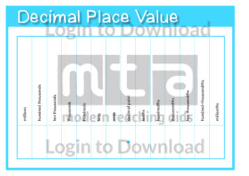 Decimal Place Value Template
