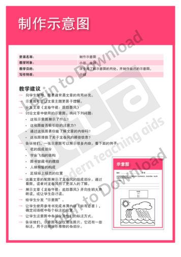 108762C02_写作特质介绍制作示意图01