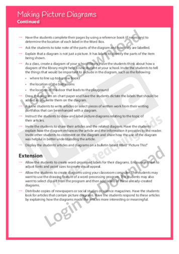 108762E02_WritingTraitsPresentationMakingPictureDiagrams02