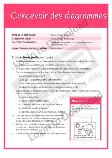 108762F01_ProcédésdécriturePrésentationConcevoirdesdiagrammes01
