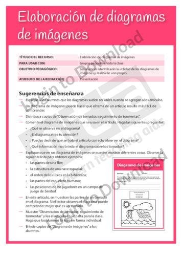 108762S03_AtributosdelaredacciónPresentaciónElaboracióndediagramasdeimágenes01