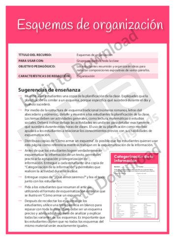 108816S03_AtributosdelaredacciónOrganizaciónOrganizadordeinformación01