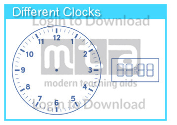 Different Clocks Template