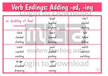 Lesson Zone AU - word endings