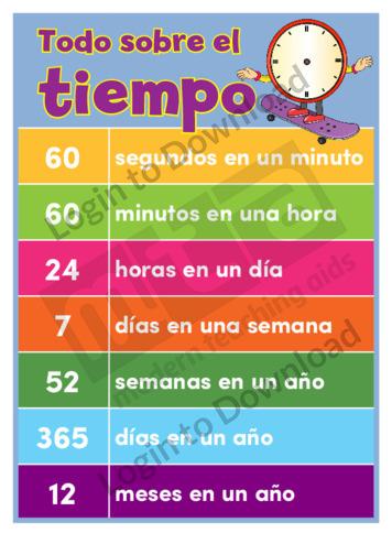 112527S03_Todosobrelasláminasdeloshorariosdelaula01