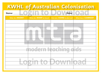 KWHL of Australian Colonisation