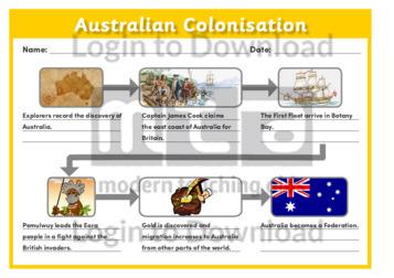 Australian Colonisation 1 on Space Exploration Timeline Worksheet