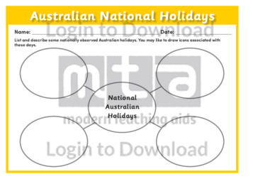 Australian National Holidays