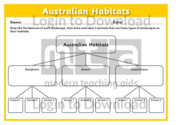Australian Habitats 3