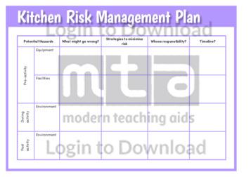 Kitchen Risk Management Plan