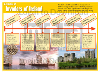 A Timeline of Invaders of Ireland