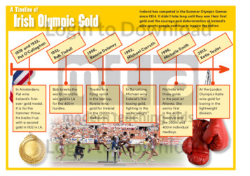 A Timeline of Irish Olympic Gold
