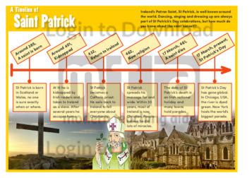 A Timeline of Saint Patrick