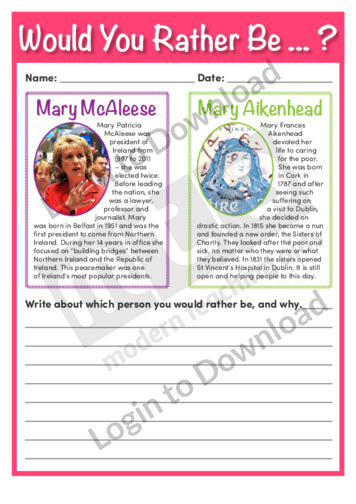 Would You Rather Be…? Mary McAleese or Mary Aikenhead