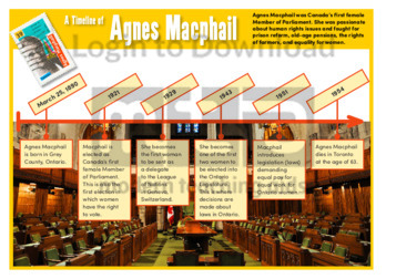 A Timeline of Agnes Macphail