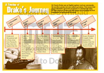 A Timeline of Drake's Journey