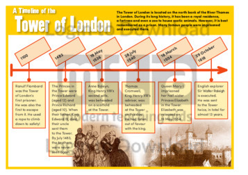 A Timeline of the Tower of London