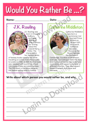 Would You Rather Be…? J.K. Rowling or Catherine Middleton