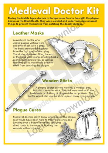 Medieval Doctor Kit