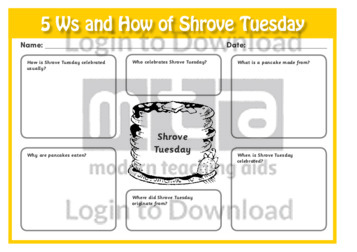 5Ws and How of Shrove Tuesday