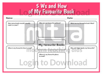 5Ws and How of My Favourite Book