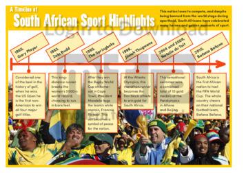 A Timeline of South African Sports Highlights