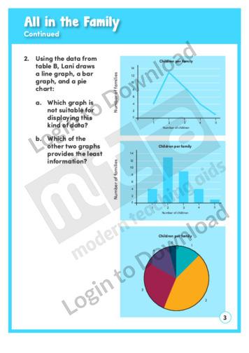 115267E02_StatisticsAllintheFamily03