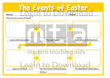 The Events of Easter
