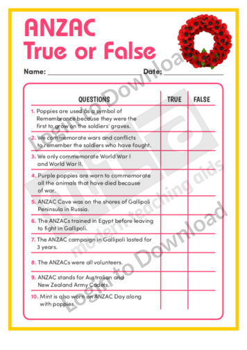 ANZAC True or False