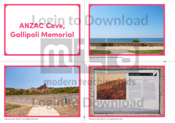 ANZAC Cove Gallipoli Memorial Photo Cards