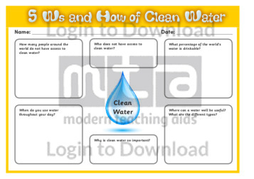5Ws and How of Clean Water