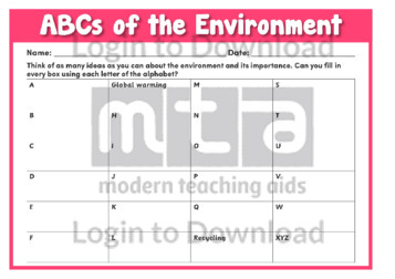 ABCs of the Environment