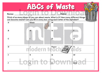 ABCs of Waste