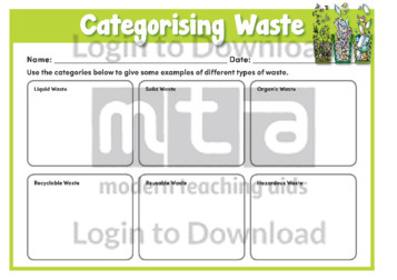 Categorising Waste