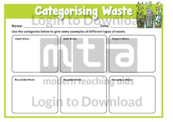 Categorising Waste