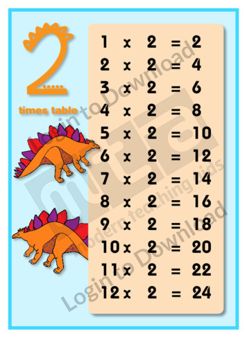 2 Times Table (2)