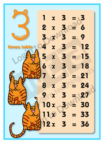 3 Times Table (2)